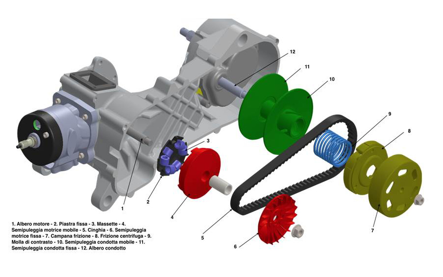 2 Meccanica DeltaWASP