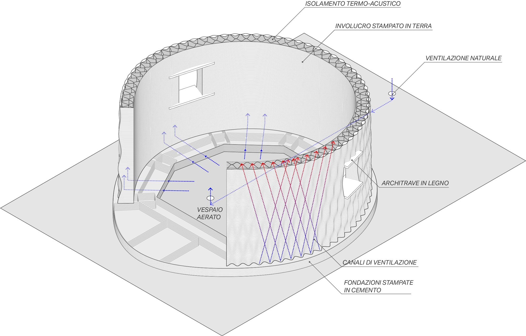 The first 3D printed House with earth | Gaia | 3D Printers ... on sunken house plans, straight house plans, octagon house plans, tower house plans, 2 bedroom round house plans, vertical house plans, 800 sq ft home floor plans, unique house plans, cylindrical house plans, prefab round house plans, l-shaped house plans, short house plans, power house plans, small round house plans, star house plans, half round house plans, high density house plans, round concrete house plans, octagonal house building plans, semicircular house plans,