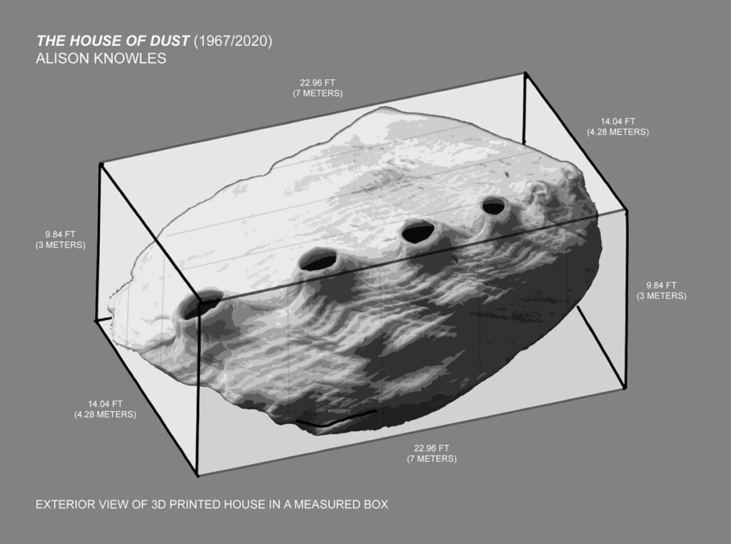 Model of the concept of The House of the dust by Alison Knowles